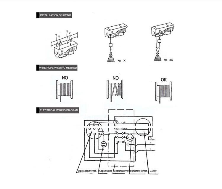 Electric Hoist 110v Wiring Diagram - Wiring Schematics on