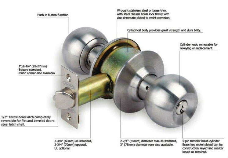 Cylindrical Wood Door Knob Lock One Side Key One Side Button - Buy ...