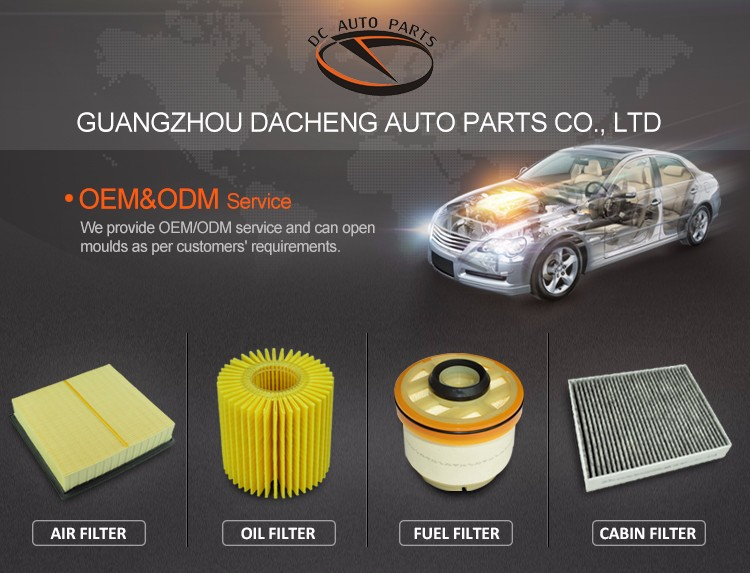 Factory price wholesale types of car cabin air filter auto for Car motor oil types