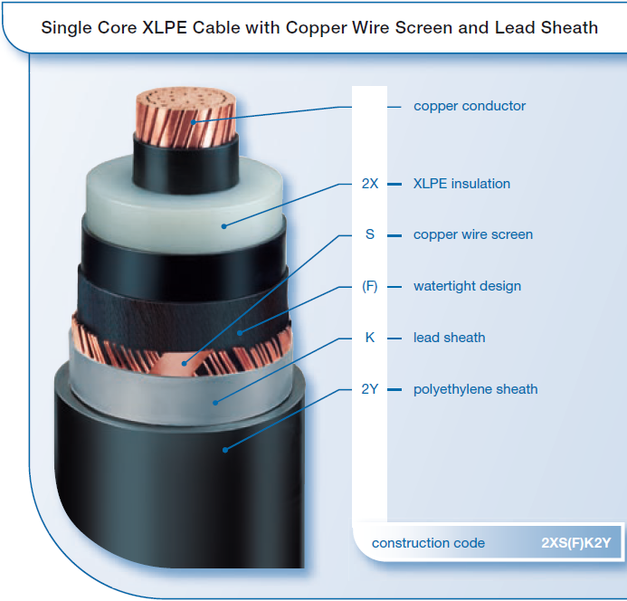 High Voltage Electrical Wire : High voltage kv xlpe power cable for china canton fair