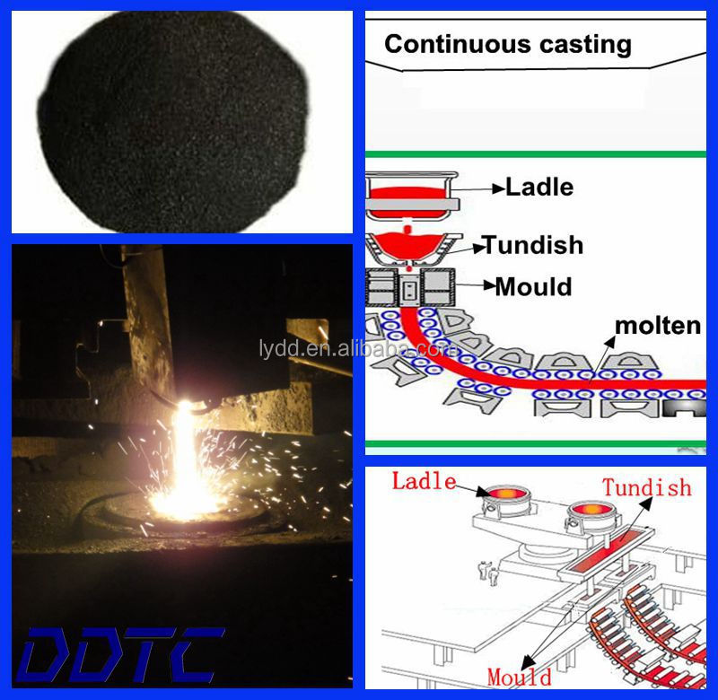 Tundish Mold Powder : Continuous casting mould flux powder for thin slab buy