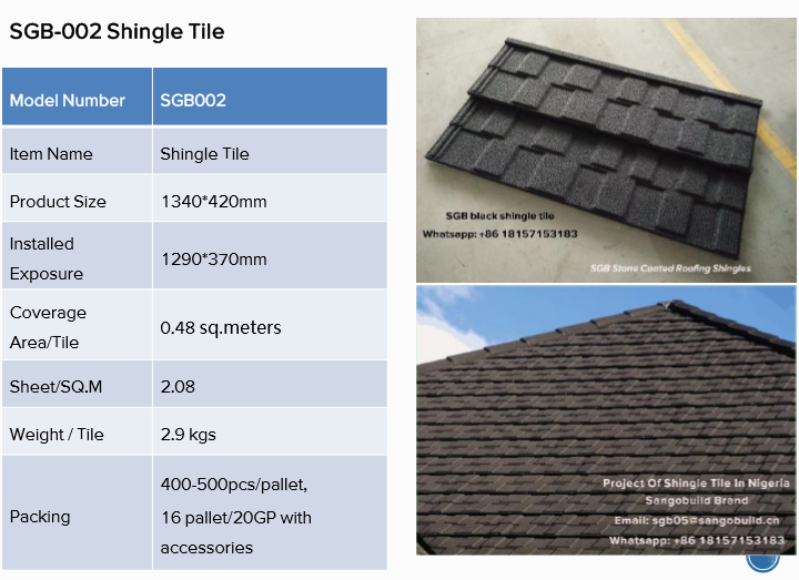 Stone Coated Roofing Tiles With Modern Design Has Look As Same As Its Name.  Roofing Materials Customized Size Stone Coated Metal Roof Tile Accessories,  ...