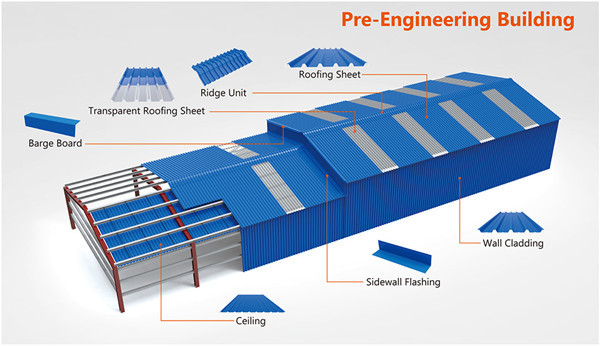 Corrugated Plastic Roofing Lowe S : Corrugated plastic sheets lowes for roofing and wall