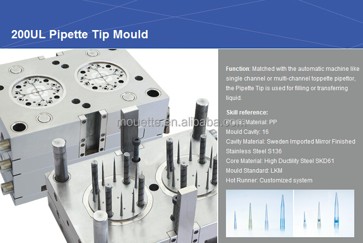 Professional customized plastic injection mold for Pipette tip
