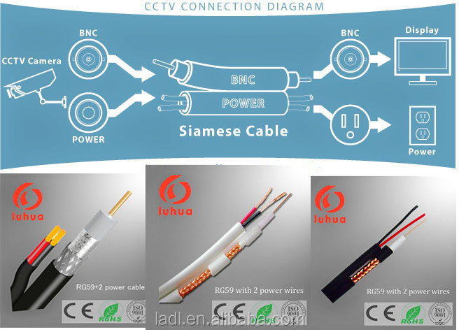 siamese cable rg59 2 power wires for cctv connection diagram siamese cable rg59 2 power wires for cctv connection diagram