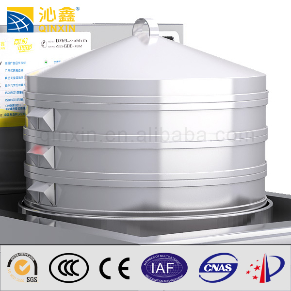 Commercial Kitchen Steamer Safety
