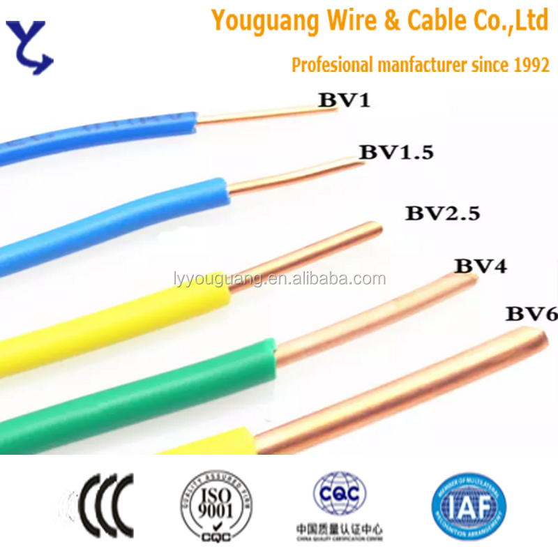 1.5mm2 Electrical Wire Wholesale, Electric Wire Suppliers - Alibaba