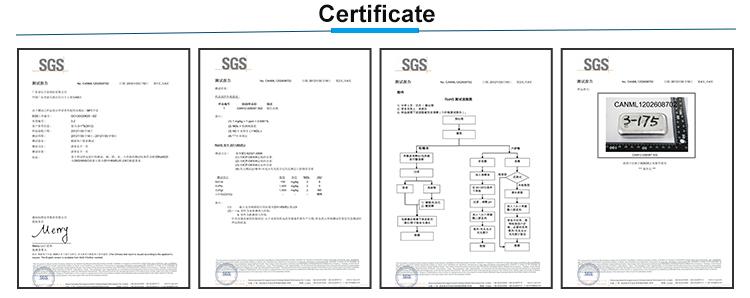 Customized Lanyards Certification