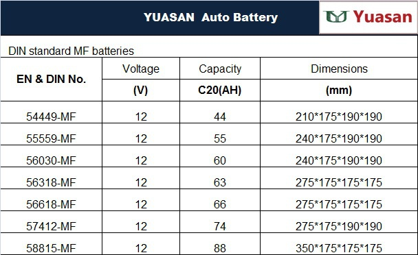 Yuasan Advanced 12v70ah 80d26l Mf Car Battery For Auto Starting ...