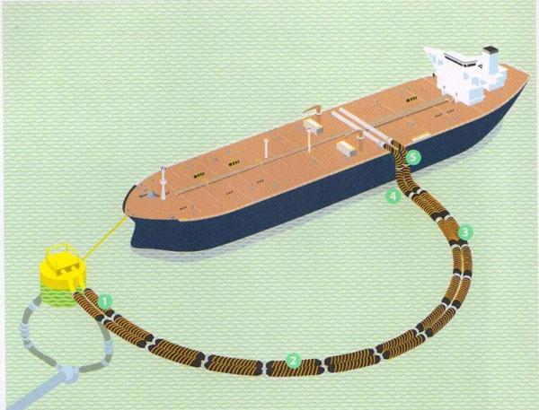 how to build a pond suction dredge