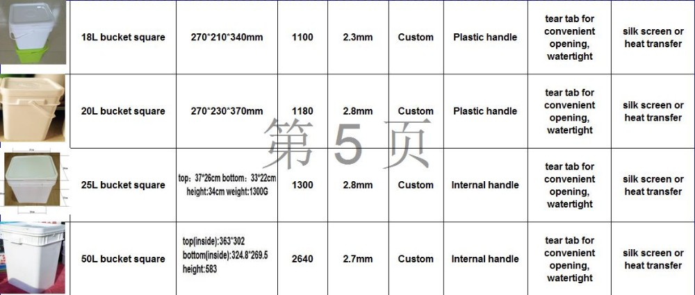 cheap hdpe plastic drum 200l wholesale