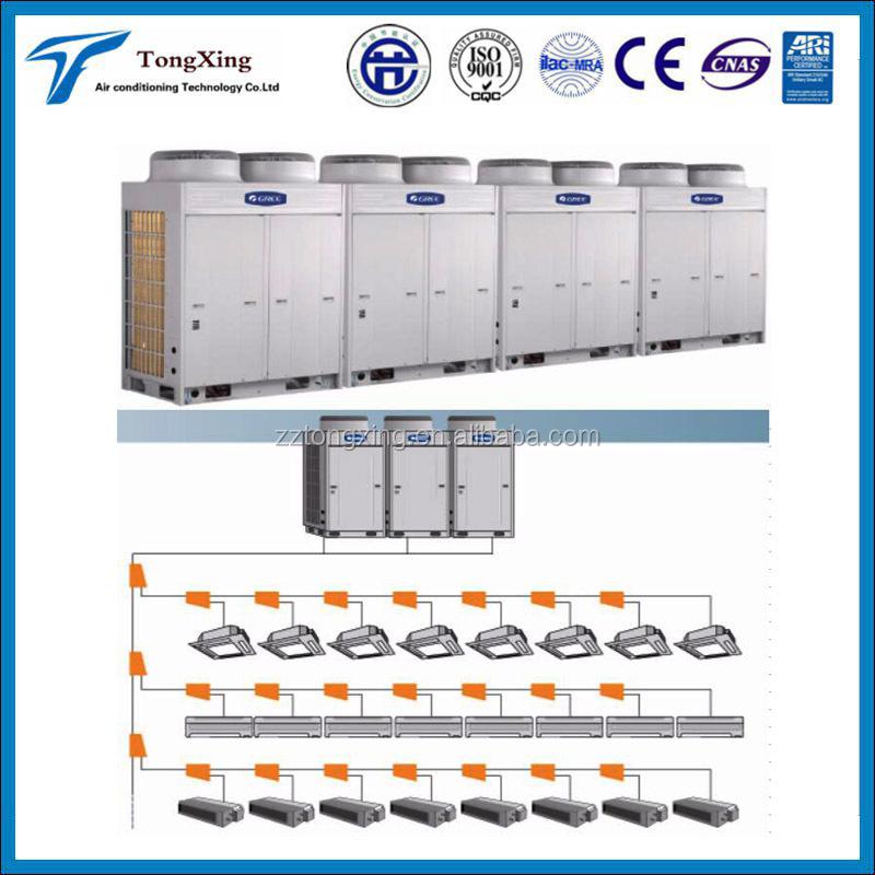 מגניב ביותר תוצרת סין vrf מזגן מערכת vrf חיצוני מחיר-מזגנים-מספר זיהוי מוצר TB-07
