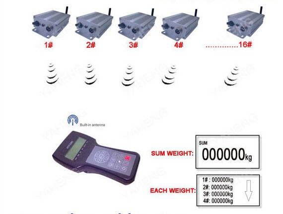 wireless control for crane