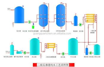 Membran sel elektrolisis buy elektrolisis membran selsel membran sel elektrolisis ccuart Choice Image