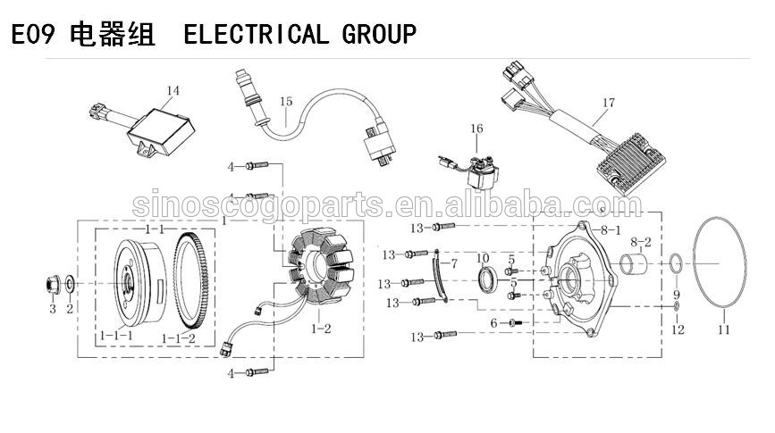 Kazuma Wiring Diagram 500 - Wiring Diagrams on