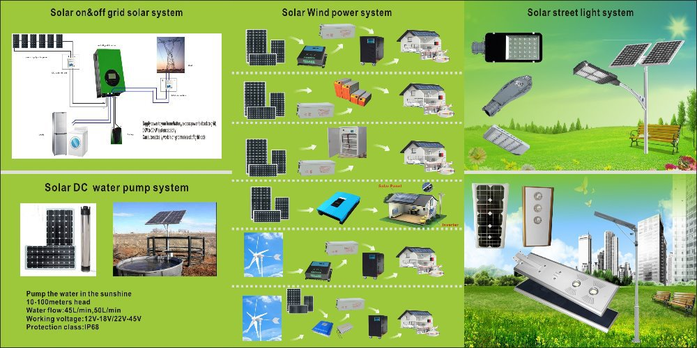 New Design 2Kw +5Kw Hybrid Solar Wind Power Generation System