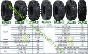 Mud Tire Lt285 75r16 Mud Tires For Sale 245 75r16 Wholesale Supplier