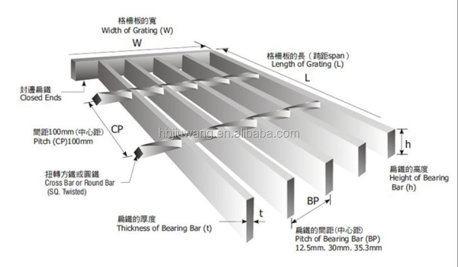 Stainless Steel Grating Standard Weight Anping Medium