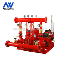 Portable Vertical Horizontal Fire Fighting Pump Set