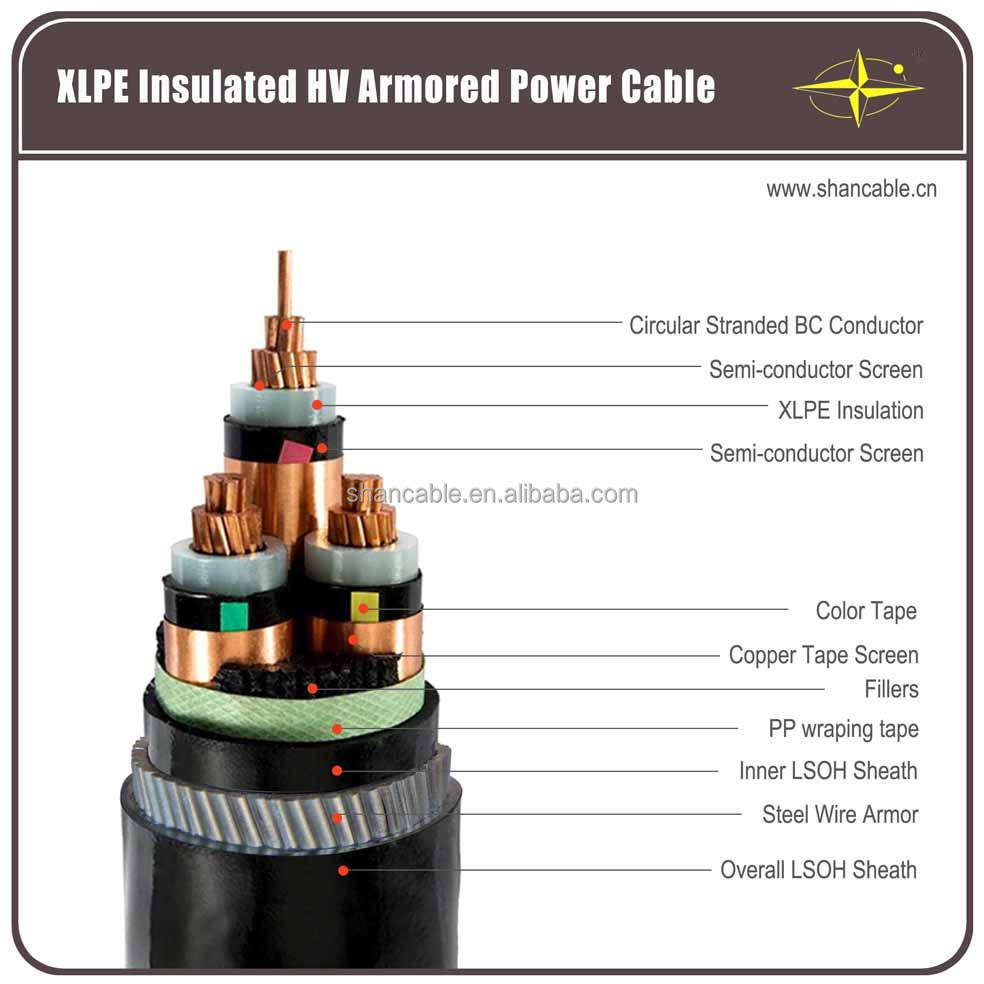 Mv Power Cable,Xlpe Power Cable,Three Cores Steel Wire Amored Shan ...