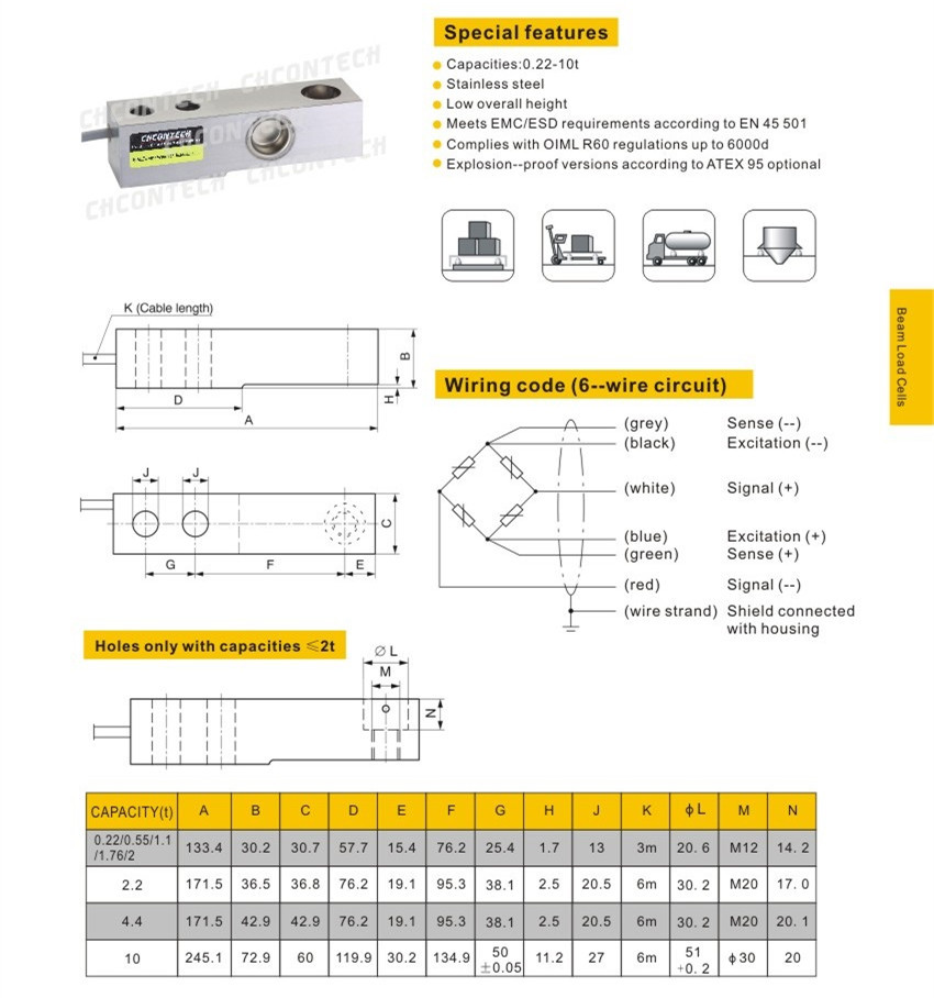 HTB14J6QHXXXXXbsapXXq6xXFXXXN hbm hlcb1 load cell 0 22t to 10t buy load cell price,cheap load hbm load cell wiring diagram at gsmportal.co