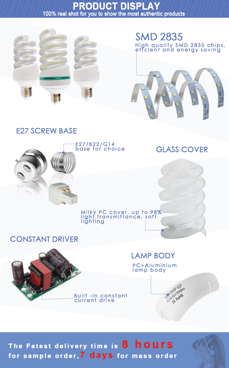 home-used LED lighting bulb, low price spiral energy saver, helical lamp