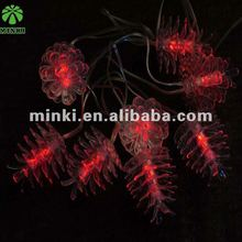 MINKI micro usb powered flexible led light