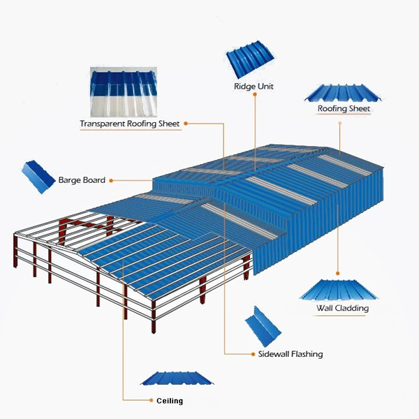 Corrugated plastic greenhouse roof light flashing panels for Names of roofing materials