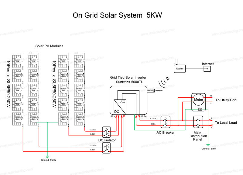 5kw Solar System Connect To Utility Grid Used For Home