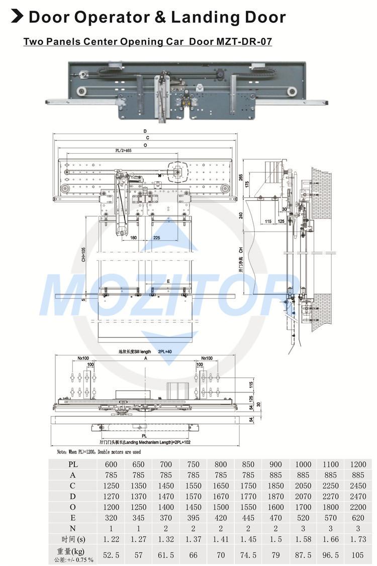 Elevators Manufacturer fermator Door Contact fermator Elevator ...