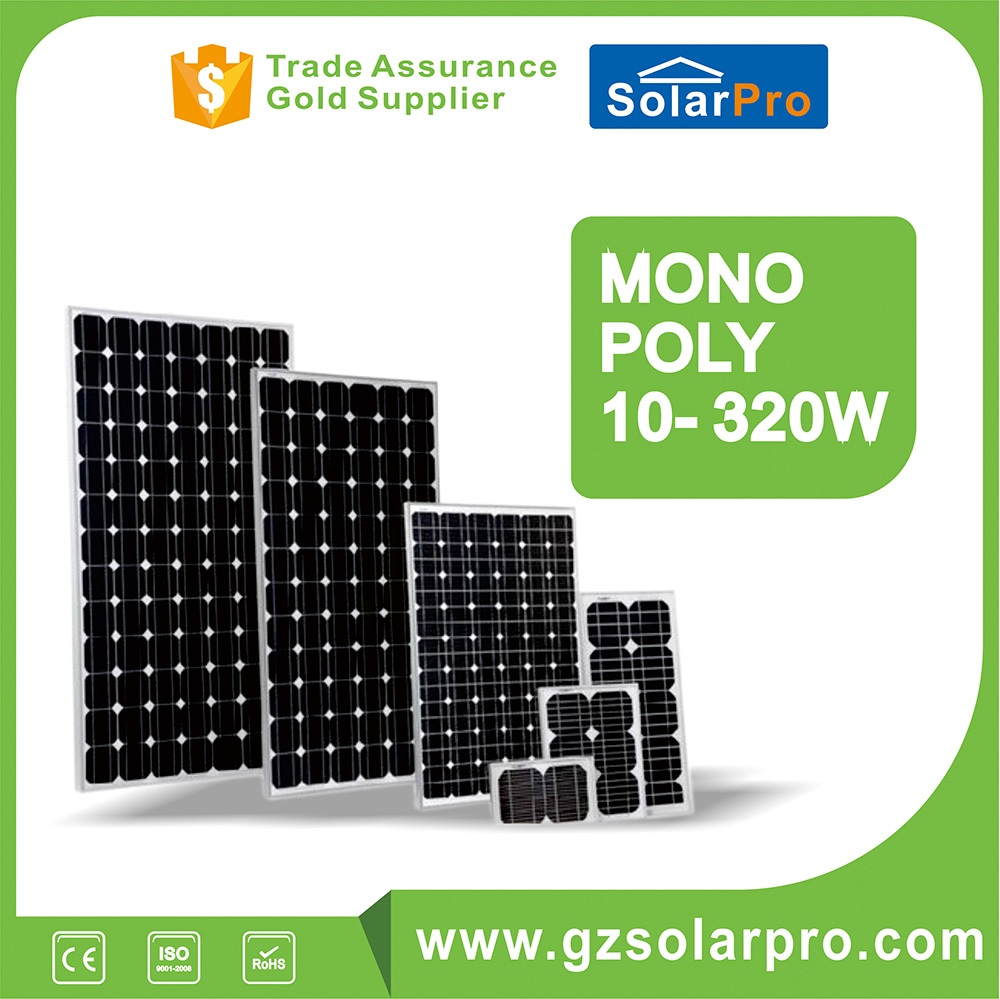 Poly 300w Solar Panels World Market,Poly 300w Triangle Solar Panel ...
