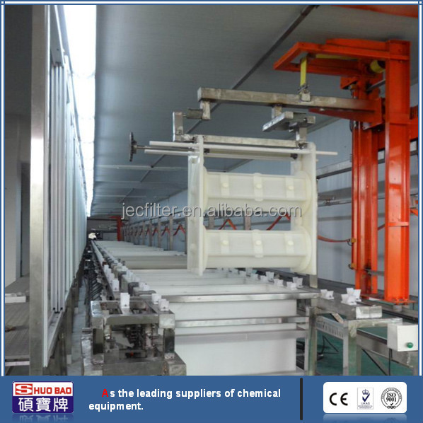 Shuobao Automatic Zinc Plating Plant Of China Supplier