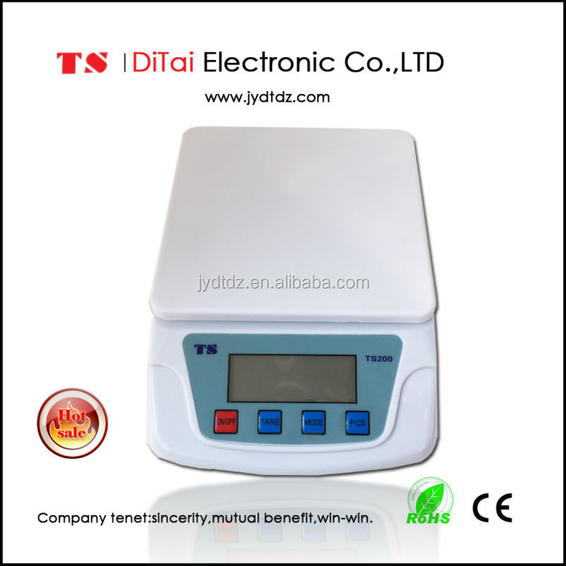 ditalsimple blue screen hottest cell scale
