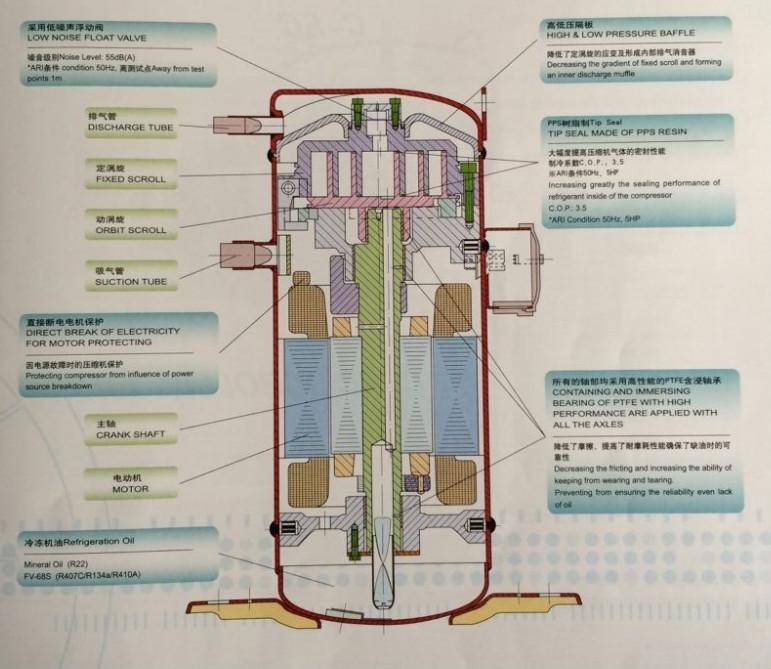 C Scp510h38b Sanyo Hermetic Scroll Compressors Sanyo