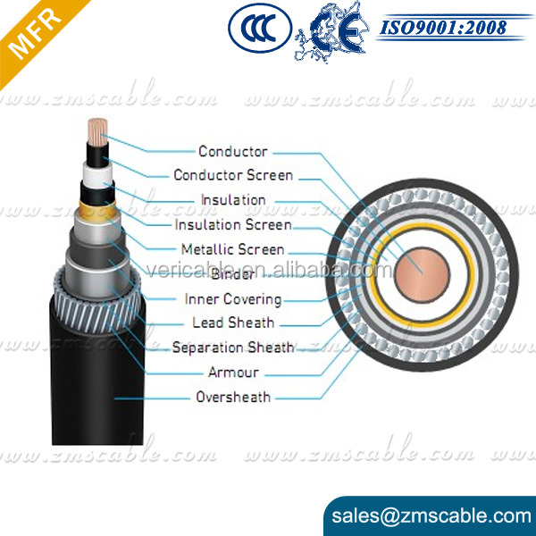 Rubber/pvc Welding Cable 35mm 50mm 75mm 90mm