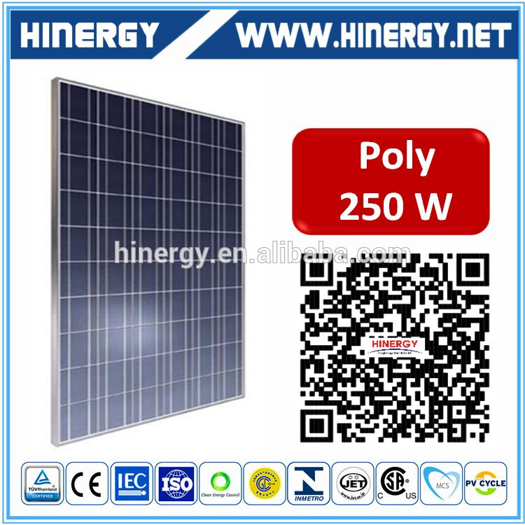 250W Professional shanghai solar panel 250W solar panel price 1kw in india with CE certificate