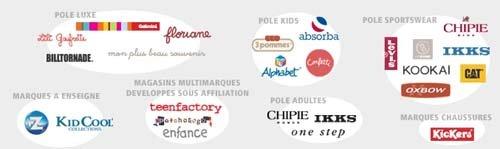 9eda4b3e80da Fashion Brand Name Kid s Wear From France - Buy Kids Wear ...