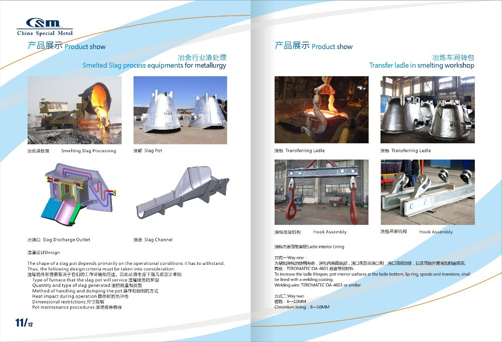 Hot Rolling Mill Stand by Casting