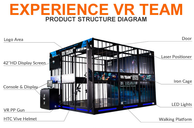 Entertainment Game Machines 9d Vr Upgrade 4 Players VR Multiplayer Interactive Shooting Game