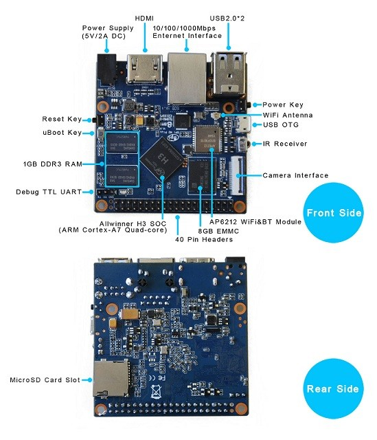 Cheap price banana pi m2+ with wifi chip