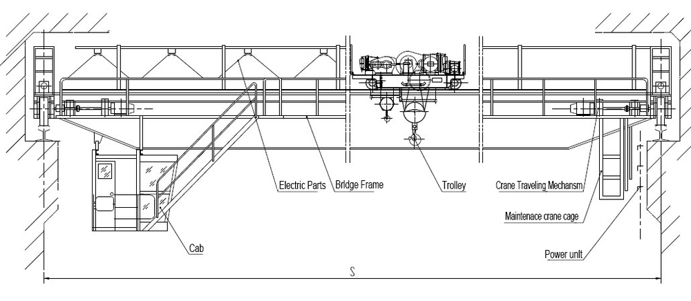 bridge crane diagram