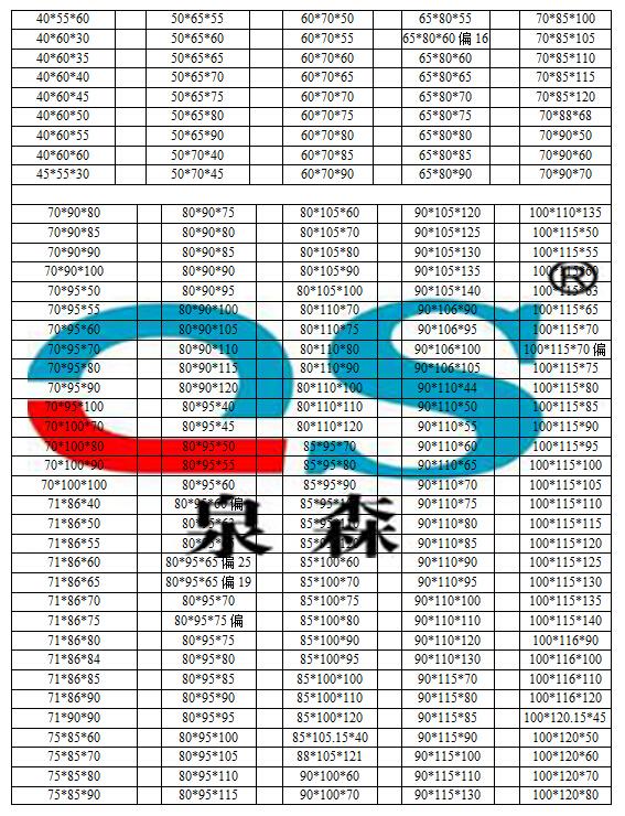 Qs Excavator Bucket Bushing Size For Kobelco/hitachi/hyundai/volvo/doosan -  Buy Hitachi Excavator Pin And Bushing,Excavator Bucket Pin Sizes,Hardened