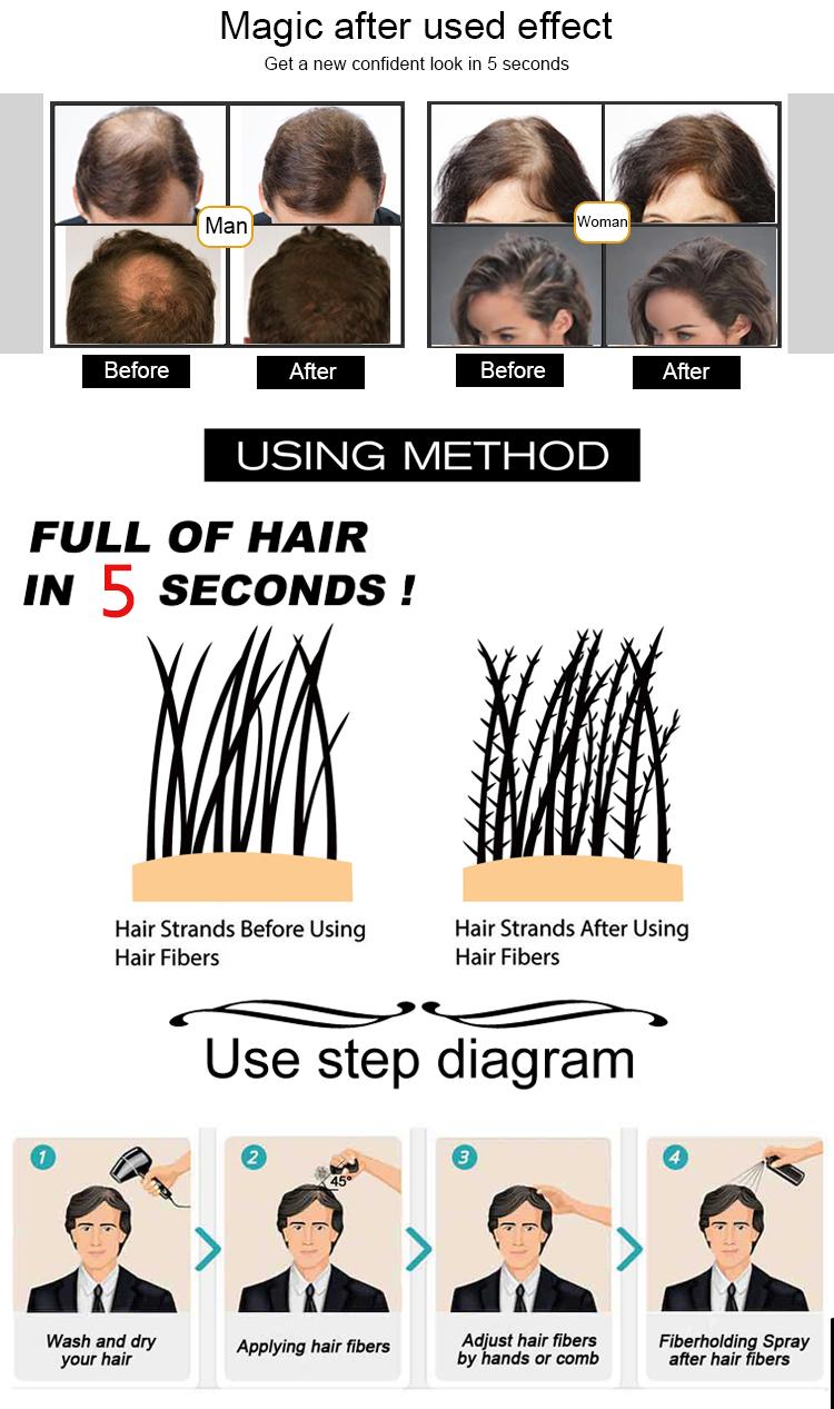 2018 sevich new 100% keratin hair fiber best hair building fibers