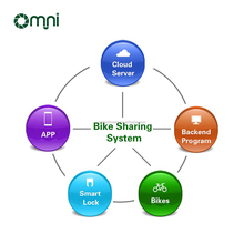 High Quality Manufacturer Public City Bike Riding APP Sharing Management System