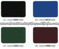 FUNCTIONAL PPGI COLOR STEEL SHEET
