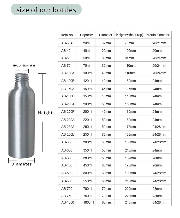 black 100ml 200ml aluminum spray bottle for body spray