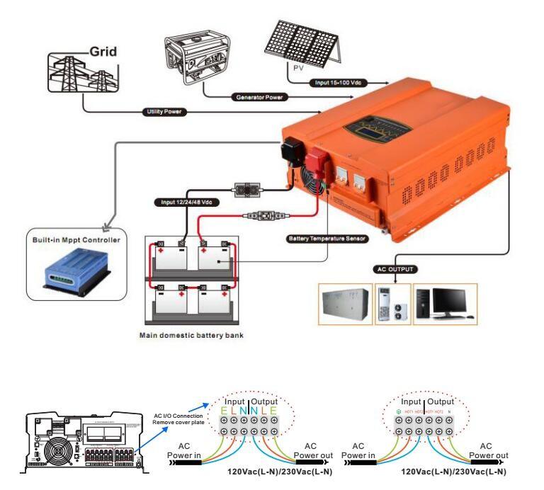 Pure Sine Wave 4000w-24v/48v 110v/220v Ac Power Inverter 4000 Watt  Watt Power Inverter Wiring Diagram on