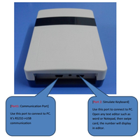 80 cm Waterproof Table Top Double USB Port UHF RFID Desktop Reader/Tag Data Writer with Plastic Case