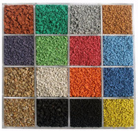 Price of Crumb Rubber