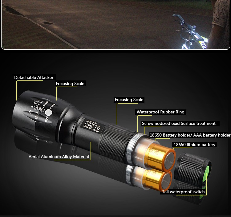 Smiling Shark Zoom 5 Mode G700 Flashlight 18650 Rechargeable Led ...